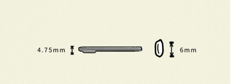4.75mm Phones be so thin