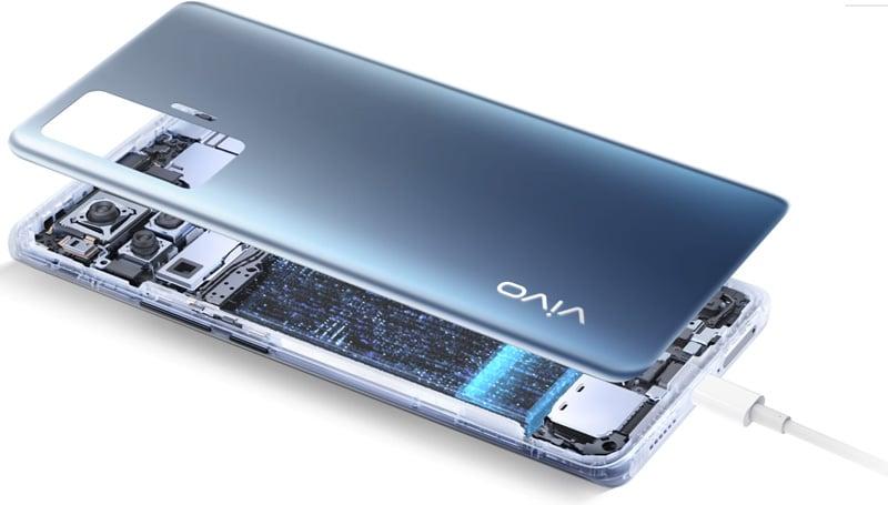 Battery Life of vivo X50 Pro